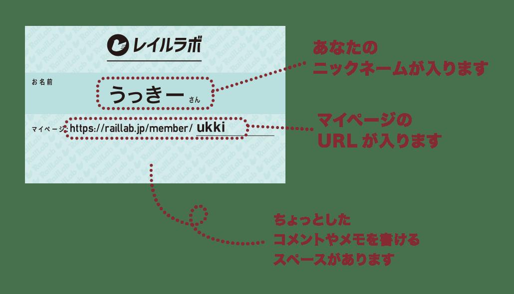 名刺の使用を説明したイメージ
